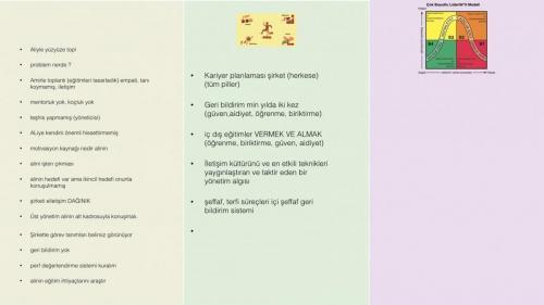 motivation (core human drives) Videolu - hbr workshop motivasyon core human drives nitin nohria ingilizce.001
